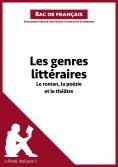 ebook: Les genres littéraires - Le roman, la poésie et le théâtre (Bac de français))