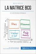 eBook: La matrice BCG