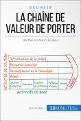 eBook: La chaîne de valeur de Porter