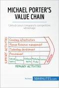 eBook: Michael Porter's Value Chain