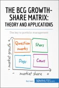 eBook: The BCG Growth-Share Matrix: Theory and Applications