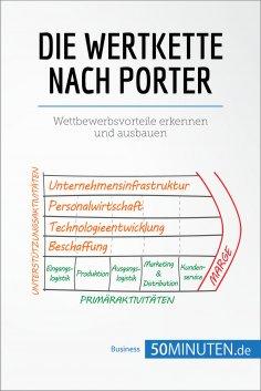 ebook: Die Wertkette nach Porter