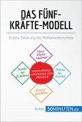 eBook: Das Fünf-Kräfte-Modell