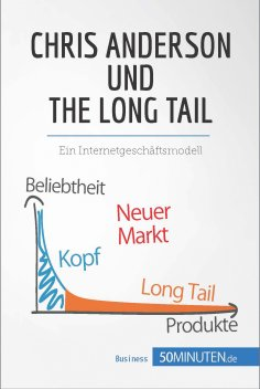 eBook: Chris Anderson und The Long Tail