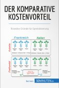 eBook: Der komparative Kostenvorteil