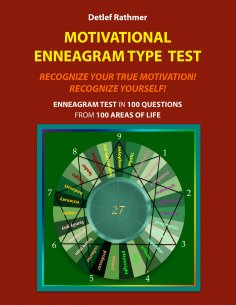 eBook: Motivational Enneagram Type Test